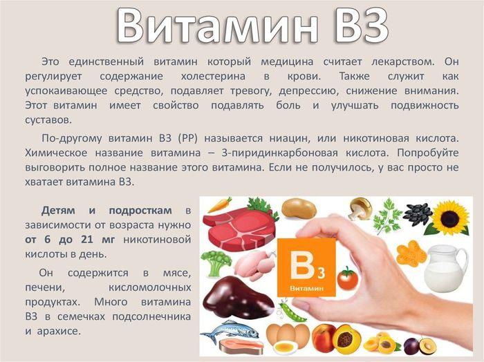 Витамин В3 (никотиновая кислота, ниацин)