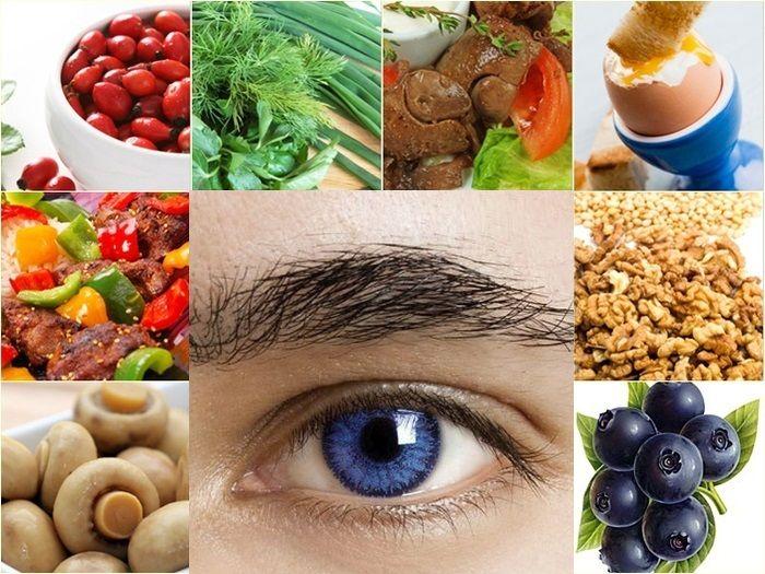 продукты для глаз