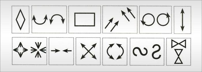 Упражнения для глаз от У. Бейтса