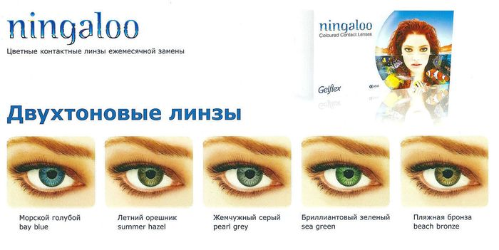 Обзор линз Ningaloo Colorblinds