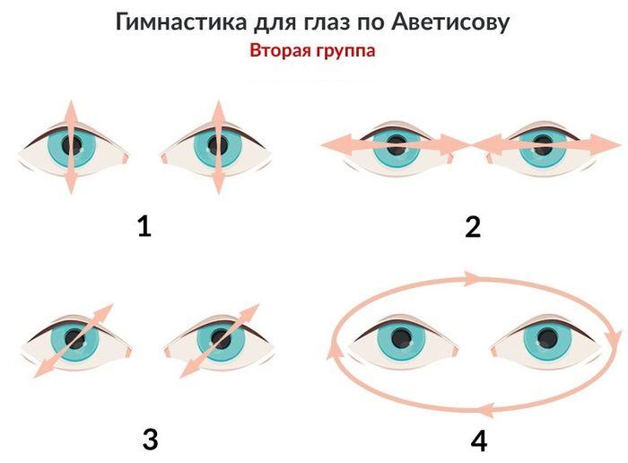 Астигматизм упражнения для улучшения зрения thumbnail