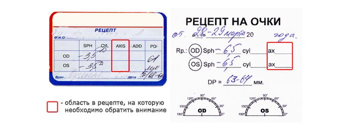 Рецепт очков расшифровка
