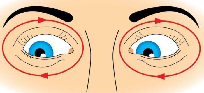 Эффективные комплексы упражнений для глаз