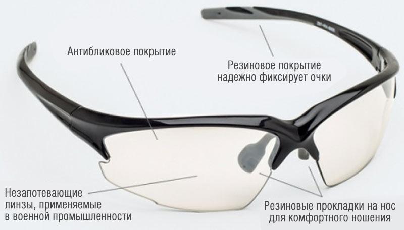 Незапотевающие очки